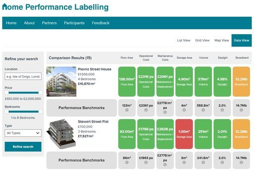 Home Performance Labelling website screenshot