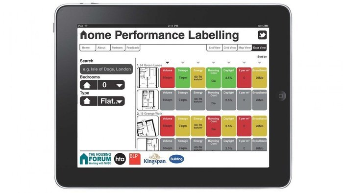 Home Performance Labelling Pilot